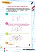 Introduction to lattice multiplication worksheet
