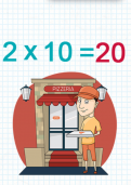 Learning the 10 times table tutorial