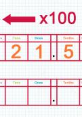 Multiplying a decimal by 100 tutorial