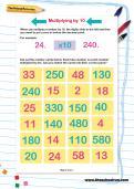 Multiplying by 10 worksheet