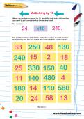 Multiplying by 10 worksheet