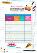 My diet investigation