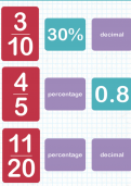 Converting fractions into percentages and decimals tutorial
