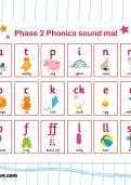 Phase 2 phonics sound mat