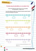 Positioning hundredths on a number line worksheet