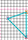 Plotting points on the fourth quadrant tutorial