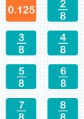 Converting eighths into decimals tutorial