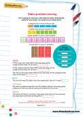 Ratio problem-solving worksheet