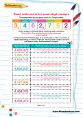 Read, write and order seven-digit numbers