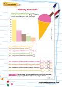 Reading a bar chart worksheet