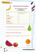 Reading charts and graphs worksheet
