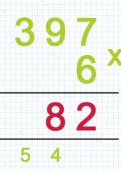 Short multiplication tutorial