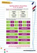 Spelling patterns: the prefixes ir-, il-, in- and im-