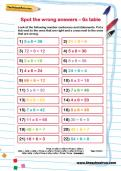 Spot the wrong answers 6 times table worksheet