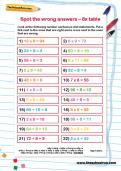 Spot the wrong answers: 8 times table worksheet