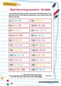 Spot the wrong answers: 9 times table worksheet
