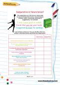 Subjunctive or future tense worksheet