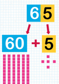 Subtracting one two digit number from another tutorial