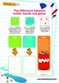 The difference between solids, liquids and gases worksheet