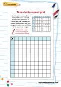 Times tables speed grid activity