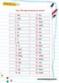Top 100 high-frequency words