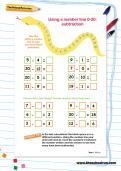 Using a number line 0-20: subtraction worksheet
