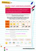 Weather chart: understand probability