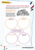 Writing a report: using a spider diagram worksheet