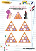 Year 2 number pyramids: 3
