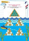 Year 5 number pyramids: measures