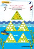 Year 5 number pyramids: negative numbers