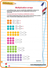 An array is a different way of visualising multiplication. Can your ...