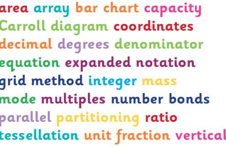 Primary-school numeracy glossary