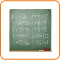Maths addition number sentences on the blackboard
