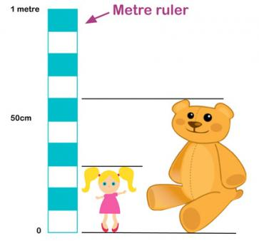Weights And Measures Worksheets And Information For Primary School