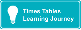 Times Tables Learning Journey