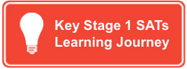 KS1 SATs learning journey