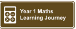 Year 1 Maths Learning Journey