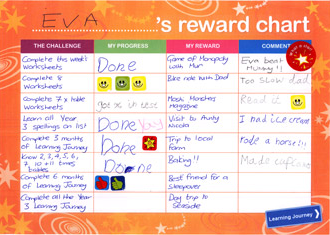Completed reward chart