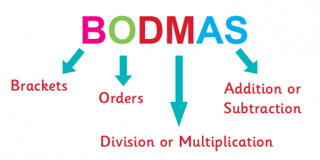 BODMAS explained for parents | BODMAS and BIDMAS in primary school ...