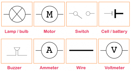 Circuit Electricity - Lessons - Tes Teach