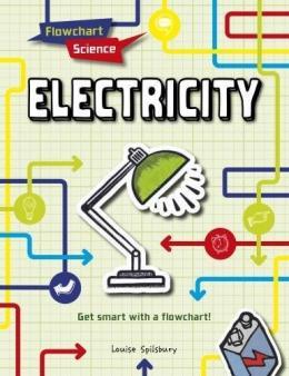 Electricity homework help