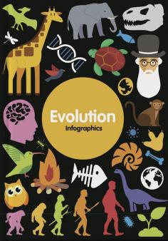 Adaptation and evolution in KS2 | Learning about adaptation and