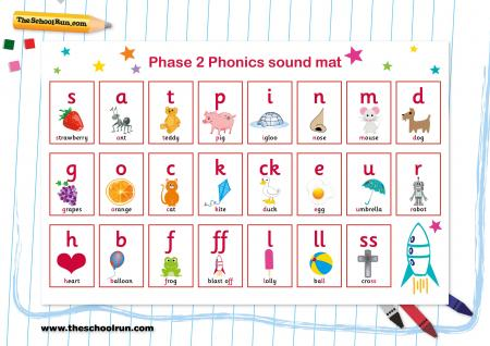 Phonics Sound Mats Free Phonics Phase 2 3 4 And 5