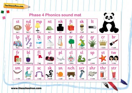 Phonics Phases Explained For Parents What Are Phonics