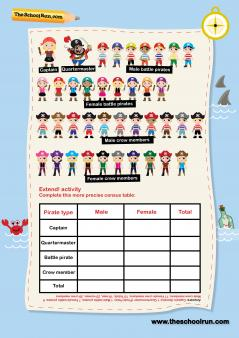 KS2 data handling puzzle pack | Charts and diagrams: activities for ...