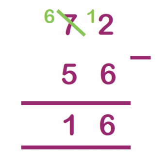 math worksheet : the column method for addition and subtraction explained for  : Column Addition And Subtraction Worksheets Ks2