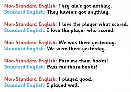 What is Standard English? | Standard and non-Standard English in KS2 ...